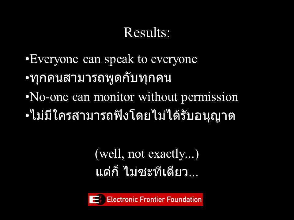 Results: Everyone can speak to everyone ทุกคนสามารถพูดกับทุกคน No-one can monitor without permission ไม่มีใครสามารถฟังโดยไม่ได้รับอนุญาต (well, not exactly...) แต่ก็ ไม่ซะทีเดียว...