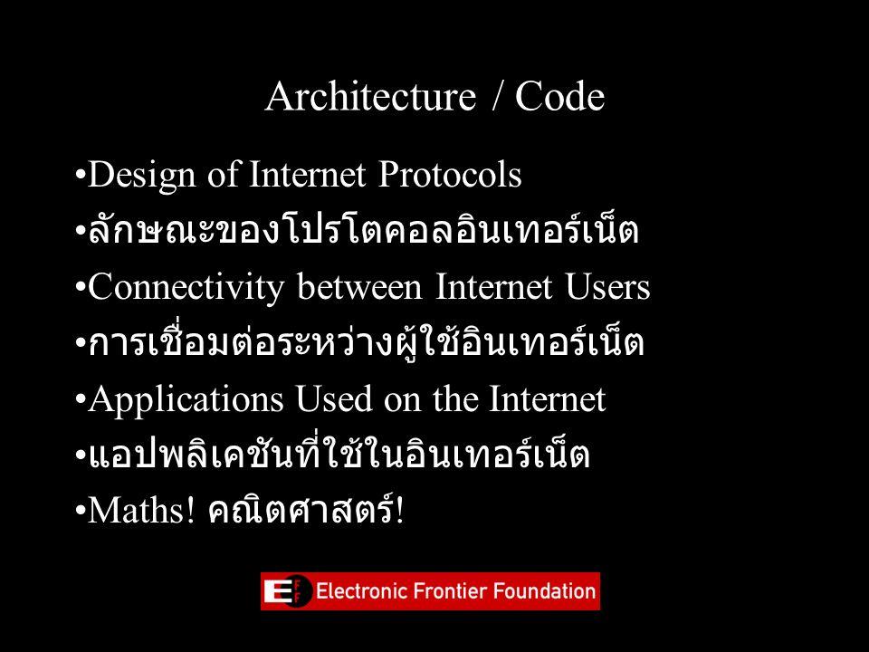 Architecture / Code Design of Internet Protocols ลักษณะของโปรโตคอลอินเทอร์เน็ต Connectivity between Internet Users การเชื่อมต่อระหว่างผู้ใช้อินเทอร์เน็ต Applications Used on the Internet แอปพลิเคชันที่ใช้ในอินเทอร์เน็ต Maths.