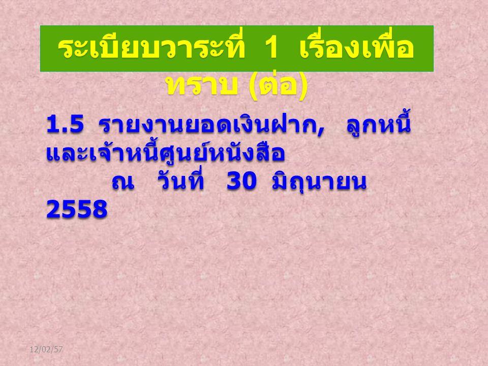 12/02/57 1.5 รายงานยอดเงินฝาก, ลูกหนี้ และเจ้าหนี้ศูนย์หนังสือ ณ วันที่ 30 มิถุนายน 2558 ณ วันที่ 30 มิถุนายน 2558