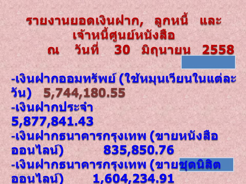 12/02/57 รายงานยอดเงินฝาก, ลูกหนี้ และ เจ้าหนี้ศูนย์หนังสือ ณ วันที่ 30 มิถุนายน 2558 ณ วันที่ 30 มิถุนายน 2558 - เงินฝากออมทรัพย์ ( ใช้หมุนเวียนในแต่ละ วัน ) 5,744,180.55 - เงินฝากประจำ 5,877,841.43 - เงินฝากธนาคารกรุงเทพ ( ขายหนังสือ ออนไลน์ ) 835,850.76 - เงินฝากธนาคารกรุงเทพ ( ขายชุดนิสิต ออนไลน์ ) 1,604,234.91 - ลูกหนี้ 17,684,668.26 31,746,775.91 หักเจ้าหนี้ทั้งหมด 16,080,203.61 ยอดเงินคงเหลือ 15,666,572.30