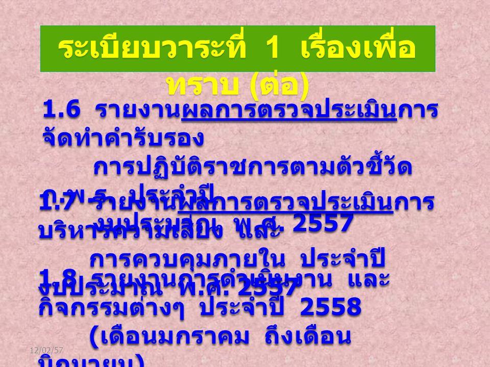 12/02/57 1.6 รายงานผลการตรวจประเมินการ จัดทำคำรับรอง ผลการตรวจประเมิน การปฏิบัติราชการตามตัวชี้วัด ก.