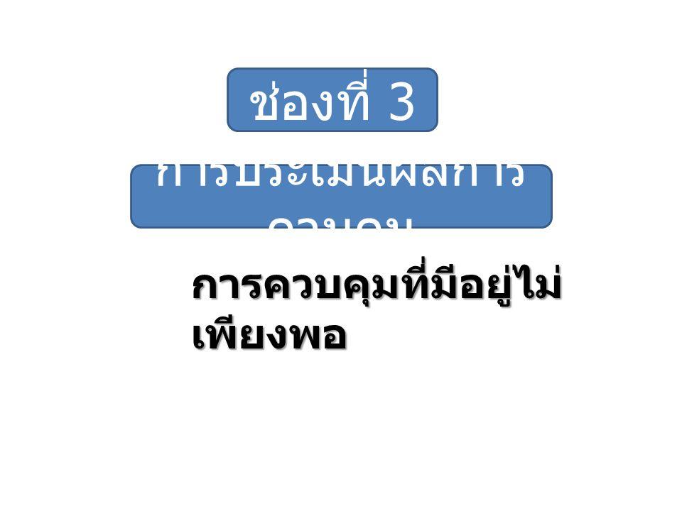 การประเมินผลการ ควบคุม การควบคุมที่มีอยู่ไม่ เพียงพอ ช่องที่ 3
