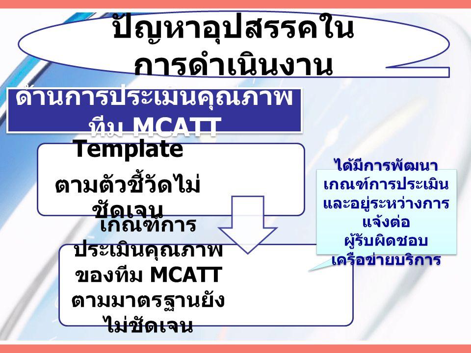ด้านการประเมินคุณภาพ ทีม MCATT Template ตามตัวชี้วัดไม่ ชัดเจน เกณฑ์การ ประเมินคุณภาพ ของทีม MCATT ตามมาตรฐานยัง ไม่ชัดเจน ได้มีการพัฒนา เกณฑ์การประเมิน และอยู่ระหว่างการ แจ้งต่อ ผู้รับผิดชอบ เครือข่ายบริการ ปัญหาอุปสรรคใน การดำเนินงาน