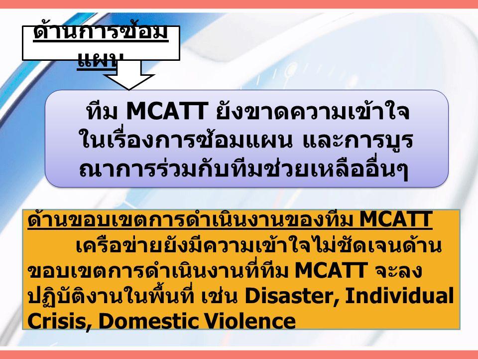 ทีม MCATT ยังขาดความเข้าใจ ในเรื่องการซ้อมแผน และการบูร ณาการร่วมกับทีมช่วยเหลืออื่นๆ ด้านการซ้อม แผน ด้านขอบเขตการดำเนินงานของทีม MCATT เครือข่ายยังมีความเข้าใจไม่ชัดเจนด้าน ขอบเขตการดำเนินงานที่ทีม MCATT จะลง ปฏิบัติงานในพื้นที่ เช่น Disaster, Individual Crisis, Domestic Violence