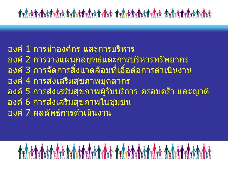 องค์ประกอบที่ 6 การส่งเสริมสุขภาพในชุมชน องค์ประกอบที่ 6 การส่งเสริมสุขภาพในชุมชน 150 คะแนน 6.1 การส่งเสริมสุขภาพในชุมชน : โรงพยาบาลมี วิธีการส่งเสริมสุขภาพในชุมชนอย่างไร 6.1 การส่งเสริมสุขภาพในชุมชน : โรงพยาบาลมี วิธีการส่งเสริมสุขภาพในชุมชนอย่างไร ให้อธิบายวิธีการวางระบบส่งเสริมสุขภาพในชุมชน โดยเน้น การสร้างการมีส่วนร่วมระหว่างโรงพยาบาล ภาคีเครือข่าย ภาครัฐ ภาคเอกชน องค์การปกครองส่วนท้องถิ่น และ ประชาชนในชุมชน 70 คะแนน