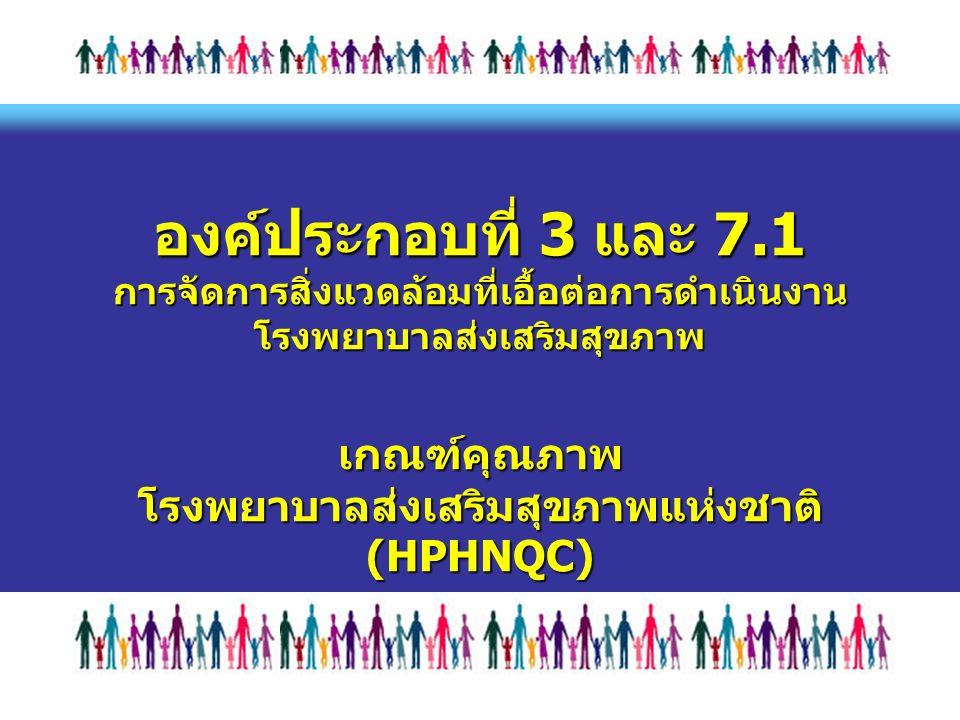 องค์ประกอบที่ 3 และ 7.1 การจัดการสิ่งแวดล้อมที่เอื้อต่อการดำเนินงาน โรงพยาบาลส่งเสริมสุขภาพ เกณฑ์คุณภาพ โรงพยาบาลส่งเสริมสุขภาพแห่งชาติ (HPHNQC)