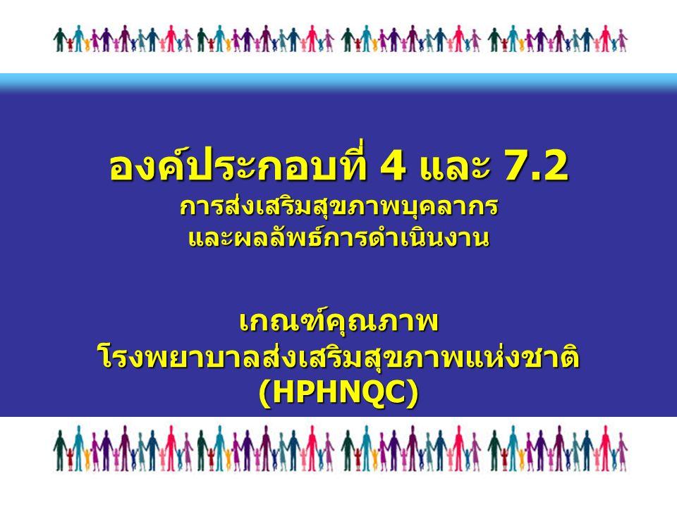 องค์ประกอบที่ 4 และ 7.2 การส่งเสริมสุขภาพบุคลากร และผลลัพธ์การดำเนินงาน เกณฑ์คุณภาพ โรงพยาบาลส่งเสริมสุขภาพแห่งชาติ (HPHNQC)