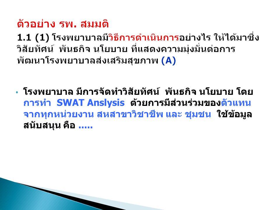 ตัวอย่าง ร.พ.สมมติ 5.3 (2) โรงพยาบาลมีการประเมิน (L) ระบบการให้บริการ ที่มีการบูรณา การ (I) งานส่งเสริมสุขภาพ เพื่อให้เกิดประสิทธิภาพ ประสิทธิผล และ ความพึงพอใจของกลุ่มเป้าหมายอย่างไร โรงพยาบาลใช้กรอบของการพัฒนาคุณภาพโรงพยาบาล และ มาตรฐานโรงพยาบาลส่งเสริมสุขภาพ เป็นแนวทางในการ ประเมินการบูรณาการงานส่งเสริมสุขภาพ ซึ่งกำลังดำเนินการให้ เกิดความชัดเจน มีความเชื่อมโยงกับทุกหน่วยงานทั้งใน โรงพยาบาลและนอกโรงพยาบาล มีการประเมินผลลัพธ์ของการ ให้บริการในผู้รับบริการแต่ละกลุ่มเปรียบเทียบกับค่าเป้าหมาย ของโรงพยาบาลในแต่ละปี และวิเคราะห์แนวโน้มเปรียบเทียบ 3 ปีย้อนหลัง (บางเรื่องอยู่ระหว่างดำเนินการหาคู่เทียบจาก โรงพยาบาลใกล้เคียง) เพื่อหาโอกาสพัฒนางานให้ดียิ่งขึ้น และ เป็นที่พึงพอใจของผู้รับบริการ ครอบครัว และญาติ