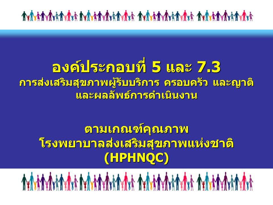องค์ประกอบที่ 5 และ 7.3 การส่งเสริมสุขภาพผู้รับบริการ ครอบครัว และญาติ และผลลัพธ์การดำเนินงาน ตามเกณฑ์คุณภาพ โรงพยาบาลส่งเสริมสุขภาพแห่งชาติ (HPHNQC)