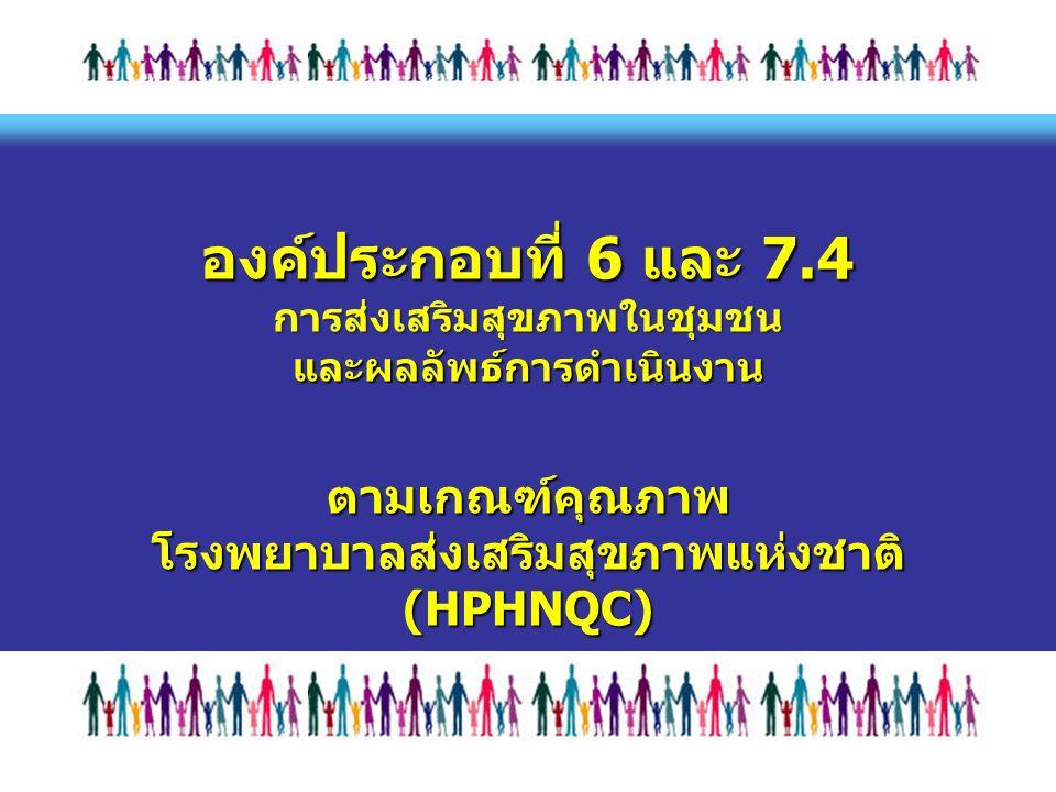 องค์ประกอบที่ 6 และ 7.4 การส่งเสริมสุขภาพในชุมชน และผลลัพธ์การดำเนินงาน ตามเกณฑ์คุณภาพ โรงพยาบาลส่งเสริมสุขภาพแห่งชาติ (HPHNQC)