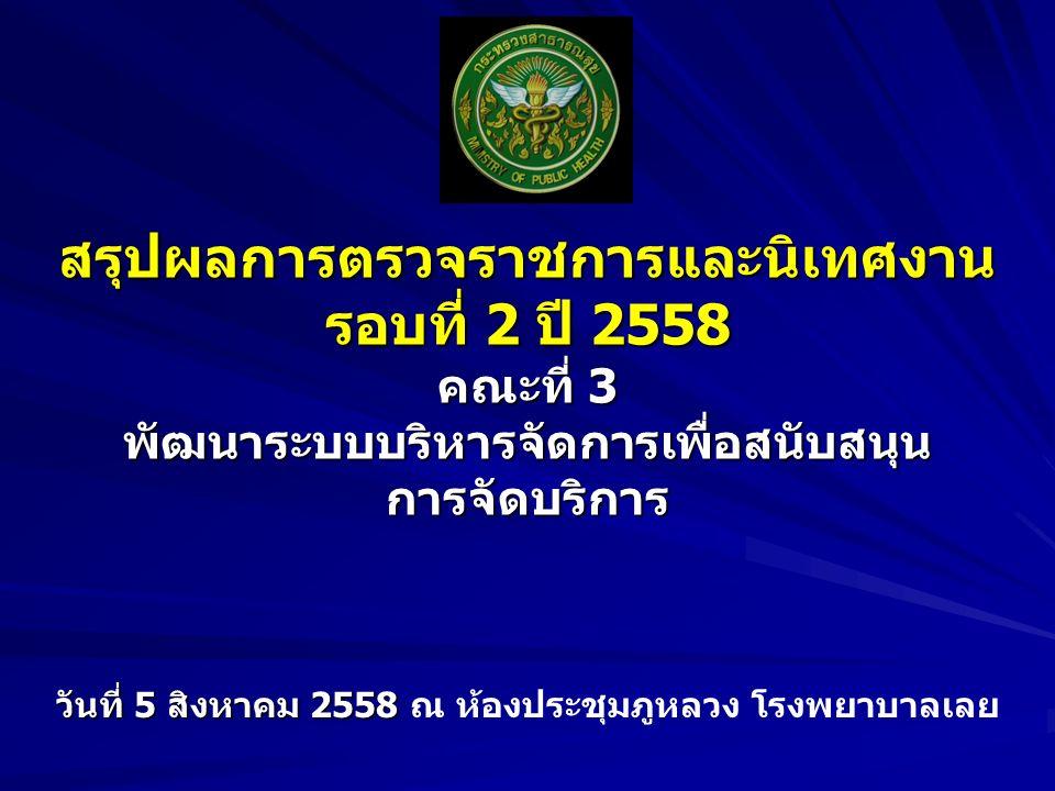 สรุปผลการตรวจราชการและนิเทศงาน รอบที่ 2 ปี 2558 คณะที่ 3 พัฒนาระบบบริหารจัดการเพื่อสนับสนุน การจัดบริการ วันที่ 5 สิงหาคม 2558 วันที่ 5 สิงหาคม 2558 ณ ห้องประชุมภูหลวง โรงพยาบาลเลย