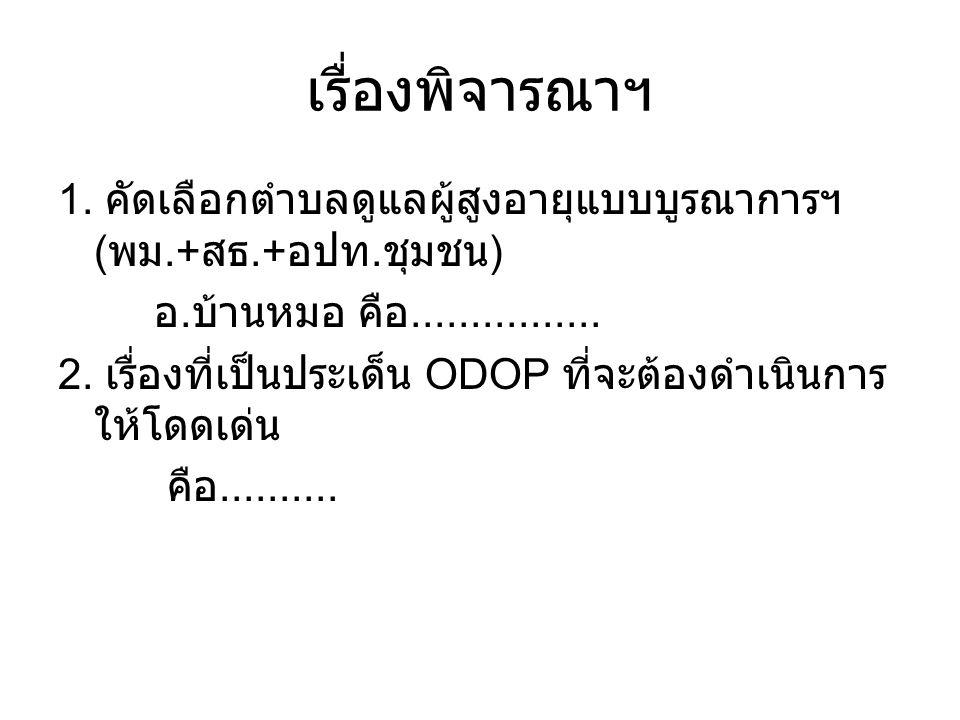 เรื่องพิจารณาฯ 1. คัดเลือกตำบลดูแลผู้สูงอายุแบบบูรณาการฯ ( พม.+ สธ.+ อปท. ชุมชน ) อ. บ้านหมอ คือ................ 2. เรื่องที่เป็นประเด็น ODOP ที่จะต้อ