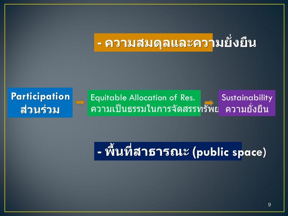Participationส่วนร่วม - ความสมดุลและความยั่งยืน Equitable Allocation of Res.