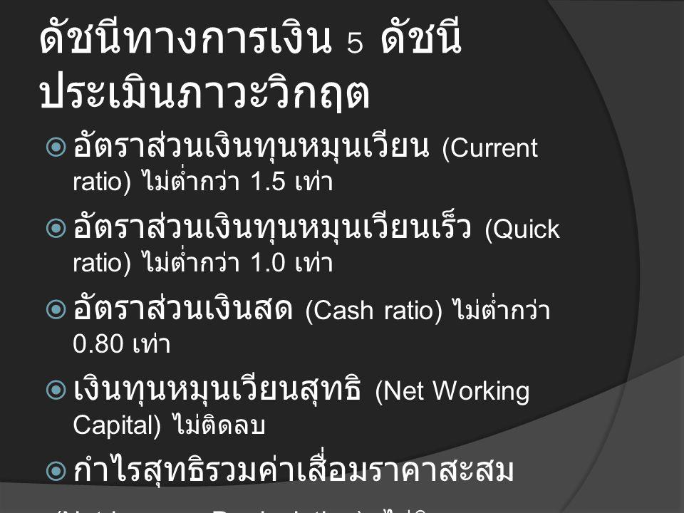 ดัชนีทางการเงิน 5 ดัชนี ประเมินภาวะวิกฤต  อัตราส่วนเงินทุนหมุนเวียน (Current ratio) ไม่ต่ำกว่า 1.5 เท่า  อัตราส่วนเงินทุนหมุนเวียนเร็ว (Quick ratio) ไม่ต่ำกว่า 1.0 เท่า  อัตราส่วนเงินสด (Cash ratio) ไม่ต่ำกว่า 0.80 เท่า  เงินทุนหมุนเวียนสุทธิ (Net Working Capital) ไม่ติดลบ  กำไรสุทธิรวมค่าเสื่อมราคาสะสม (Net income+Depleciation) ไม่ติดลบ