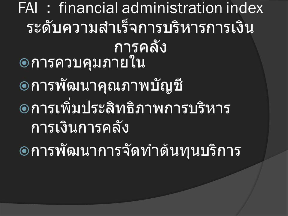 FAI : financial administration index ระดับความสำเร็จการบริหารการเงิน การคลัง  การควบคุมภายใน  การพัฒนาคุณภาพบัญชี  การเพิ่มประสิทธิภาพการบริหาร การเงินการคลัง  การพัฒนาการจัดทำต้นทุนบริการ