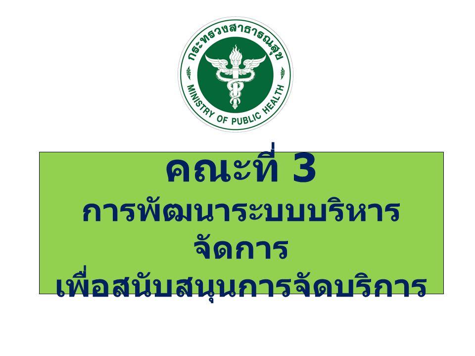 คณะที่ 3 การพัฒนาระบบบริหาร จัดการ เพื่อสนับสนุนการจัดบริการ
