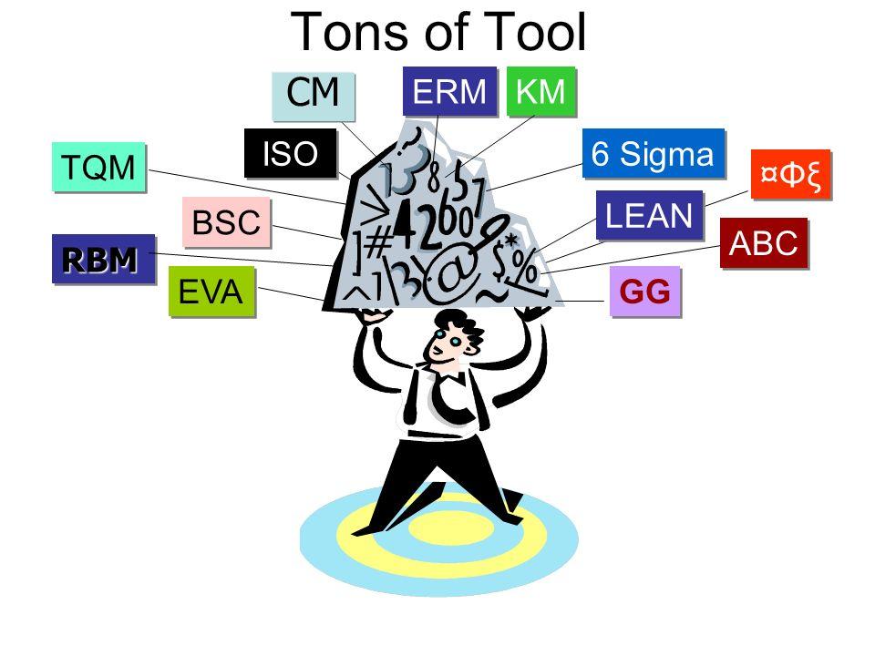 Tons of Tool ISO BSC 6 Sigma LEAN EVA GG TQM RBMRBM ABC ¤Φξ KM ERM CM