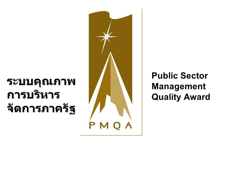 Public Sector Management Quality Award ระบบคุณภาพ การบริหาร จัดการภาครัฐ