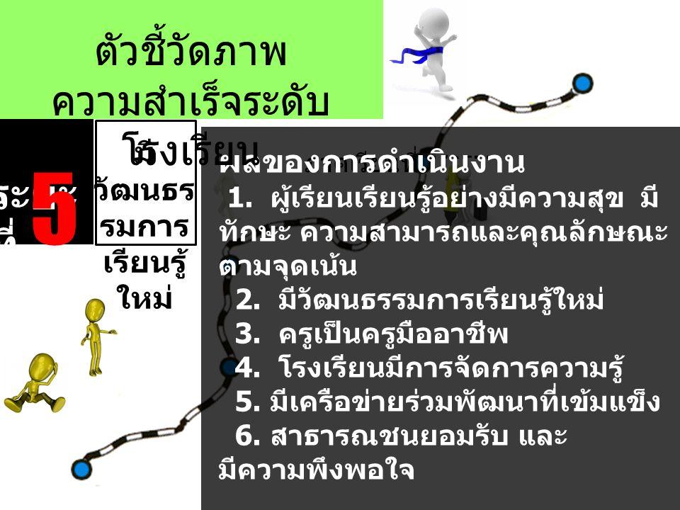 ระยะ ที่ 5 มี วัฒนธร รมการ เรียนรู้ ใหม่ ภาคเรียนที่ 1/2555 ผลของการดำเนินงาน 1.
