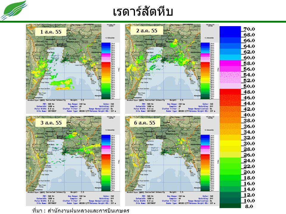 เรดาร์สัตหีบ ที่มา : สำนักงานฝนหลวงและการบินเกษตร 3 ส.ค. 556 ส.ค. 55 1 ส.ค. 55 2 ส.ค. 55