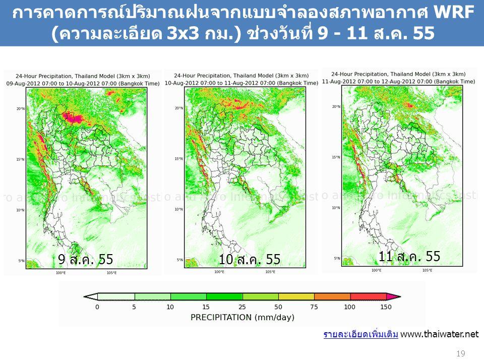 19 การคาดการณ์ปริมาณฝนจากแบบจำลองสภาพอากาศ WRF (ความละเอียด 3x3 กม.) ช่วงวันที่ 9 - 11 ส.ค.