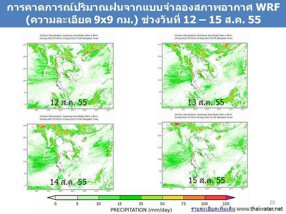 การคาดการณ์ปริมาณฝนจากแบบจำลองสภาพอากาศ WRF (ความละเอียด 9x9 กม.) ช่วงวันที่ 12 – 15 ส.ค.