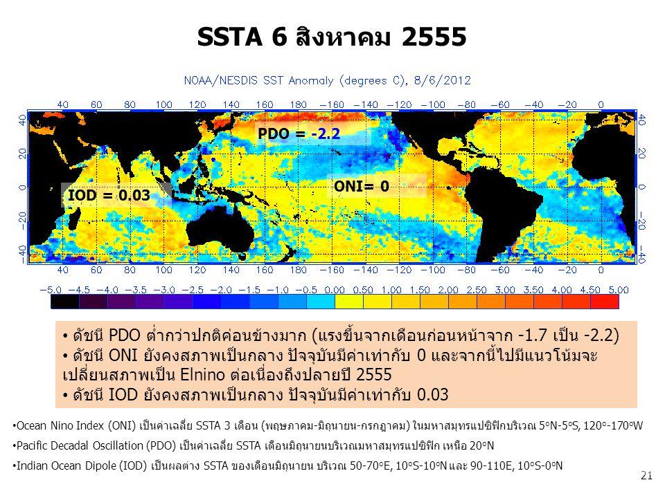 SSTA 6 สิงหาคม 2555 21 ONI= 0 IOD = 0.03 PDO = -2.2 Ocean Nino Index (ONI) เป็นค่าเฉลี่ย SSTA 3 เดือน (พฤษภาคม-มิถุนายน-กรกฎาคม) ในมหาสมุทรแปซิฟิกบริเวณ 5 o N-5 o S, 120 o -170 o W Pacific Decadal Oscillation (PDO) เป็นค่าเฉลี่ย SSTA เดือนมิถุนายนบริเวณมหาสมุทรแปซิฟิก เหนือ 20 o N Indian Ocean Dipole (IOD) เป็นผลต่าง SSTA ของเดือนมิถุนายน บริเวณ 50-70 o E, 10 o S-10 o N และ 90-110E, 10 o S-0 o N ดัชนี PDO ต่ำกว่าปกติค่อนข้างมาก (แรงขึ้นจากเดือนก่อนหน้าจาก -1.7 เป็น -2.2) ดัชนี ONI ยังคงสภาพเป็นกลาง ปัจจุบันมีค่าเท่ากับ 0 และจากนี้ไปมีแนวโน้มจะ เปลี่ยนสภาพเป็น Elnino ต่อเนื่องถึงปลายปี 2555 ดัชนี IOD ยังคงสภาพเป็นกลาง ปัจจุบันมีค่าเท่ากับ 0.03