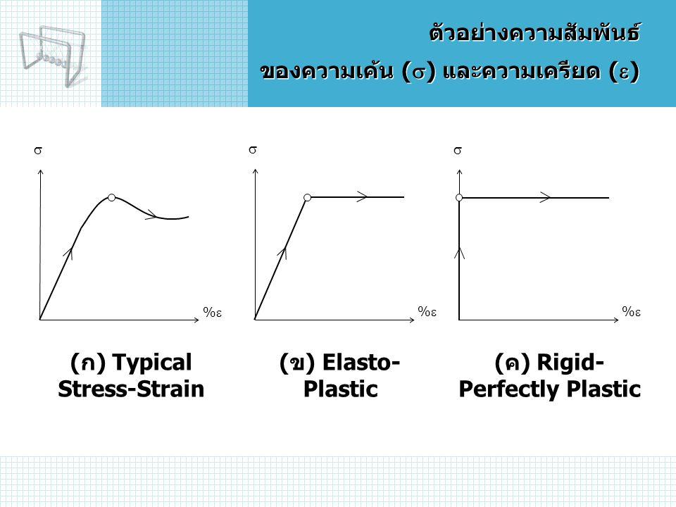 ตัวอย่างความสัมพันธ์ ของความเค้น (  ) และความเครียด (  ) ( ก ) Typical Stress-Strain %%  ( ข ) Elasto- Plastic %%  ( ค ) Rigid- Perfectly Plastic %% 