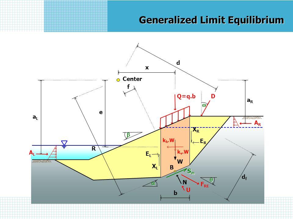 Generalized Limit Equilibrium ELEL XLXL ERER XRXR B f Center W SmSm SmSm N       k h.W k v.W ALAL ARAR DQ=q.b U F RE b x e R aLaL aRaR d dfdf