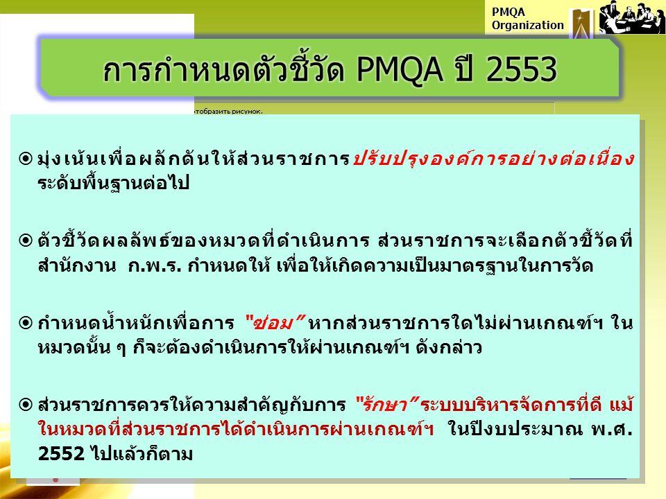 PMQA Organization  มุ่งเน้นเพื่อผลักดันให้ส่วนราชการปรับปรุงองค์การอย่างต่อเนื่อง ระดับพื้นฐานต่อไป  ตัวชี้วัดผลลัพธ์ของหมวดที่ดำเนินการ ส่วนราชการจะเลือกตัวชี้วัดที่ สำนักงาน ก.พ.ร.