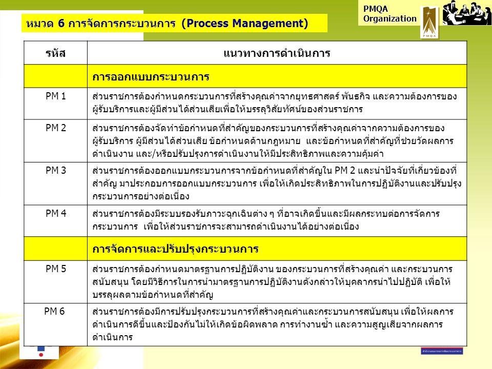 PMQA Organization หมวด 6 การจัดการกระบวนการ (Process Management) รหัสแนวทางการดำเนินการ การออกแบบกระบวนการ PM 1 ส่วนราชการต้องกำหนดกระบวนการที่สร้างคุณค่าจากยุทธศาสตร์ พันธกิจ และความต้องการของ ผู้รับบริการและผู้มีส่วนได้ส่วนเสียเพื่อให้บรรลุวิสัยทัศน์ของส่วนราชการ PM 2 ส่วนราชการต้องจัดทำข้อกำหนดที่สำคัญของกระบวนการที่สร้างคุณค่าจากความต้องการของ ผู้รับบริการ ผู้มีส่วนได้ส่วนเสีย ข้อกำหนดด้านกฎหมาย และข้อกำหนดที่สำคัญที่ช่วยวัดผลการ ดำเนินงาน และ/หรือปรับปรุงการดำเนินงานให้มีประสิทธิภาพและความคุ้มค่า PM 3 ส่วนราชการต้องออกแบบกระบวนการจากข้อกำหนดที่สำคัญใน PM 2 และนำปัจจัยที่เกี่ยวข้องที่ สำคัญ มาประกอบการออกแบบกระบวนการ เพื่อให้เกิดประสิทธิภาพในการปฏิบัติงานและปรับปรุง กระบวนการอย่างต่อเนื่อง PM 4 ส่วนราชการต้องมีระบบรองรับภาวะฉุกเฉินต่าง ๆ ที่อาจเกิดขึ้นและมีผลกระทบต่อการจัดการ กระบวนการ เพื่อให้ส่วนราชการจะสามารถดำเนินงานได้อย่างต่อเนื่อง การจัดการและปรับปรุงกระบวนการ PM 5 ส่วนราชการต้องกำหนดมาตรฐานการปฏิบัติงาน ของกระบวนการที่สร้างคุณค่า และกระบวนการ สนับสนุน โดยมีวิธีการในการนำมาตรฐานการปฏิบัติงานดังกล่าวให้บุคลากรนำไปปฏิบัติ เพื่อให้ บรรลุผลตามข้อกำหนดที่สำคัญ PM 6 ส่วนราชการต้องมีการปรับปรุงกระบวนการที่สร้างคุณค่าและกระบวนการสนับสนุน เพื่อให้ผลการ ดำเนินการดีขึ้นและป้องกันไม่ให้เกิดข้อผิดพลาด การทำงานซ้ำ และความสูญเสียจากผลการ ดำเนินการ
