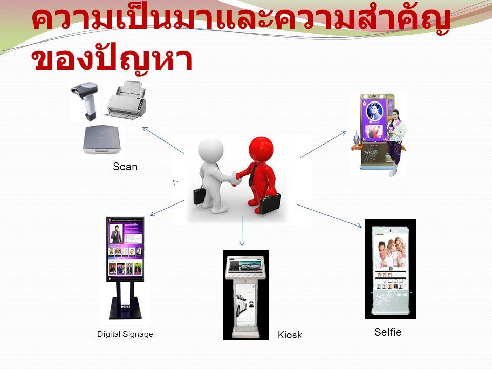 ความเป็นมาและความสำคัญ ของปัญหา Scan Digital Signage Kiosk Selfie