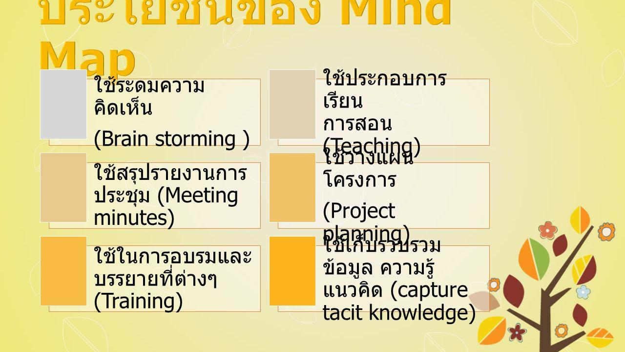 ใช้ระดมความ คิดเห็น (Brain storming ) ใช้ประกอบการ เรียน การสอน (Teaching) ใช้สรุปรายงานการ ประชุม (Meeting minutes) ใช้วางแผน โครงการ (Project planni