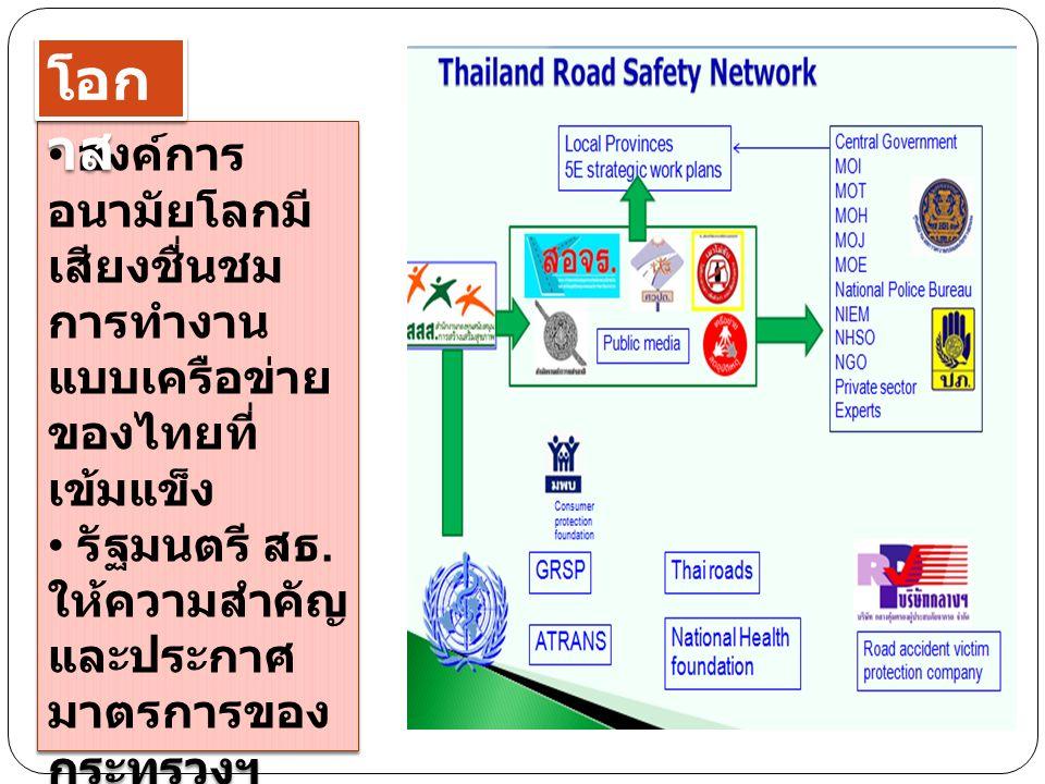 องค์การ อนามัยโลกมี เสียงชื่นชม การทำงาน แบบเครือข่าย ของไทยที่ เข้มแข็ง รัฐมนตรี สธ. ให้ความสำคัญ และประกาศ มาตรการของ กระทรวงฯ ผ่านเวที สัมมนา ระดับ