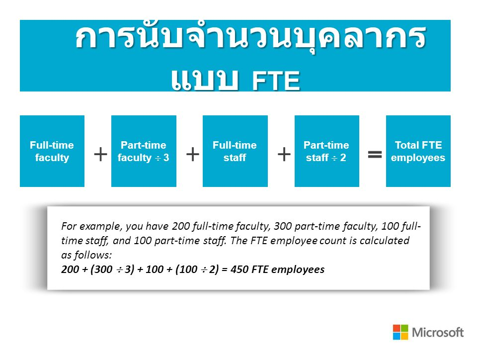 Total FTE employees Part-time faculty  3 Full-time faculty Full-time staff Part-time staff  2 การนับจำนวนบุคลากร แบบ FTE การนับจำนวนบุคลากร แบบ FTE