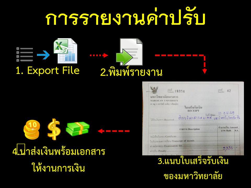 การรายงานค่าปรับ 1. Export File 2.พิมพ์รายงาน 4.นำส่งเงินพร้อมเอกสาร ให้งานการเงิน 3.แนบใบเสร็จรับเงิน ของมหาวิทยาลัย