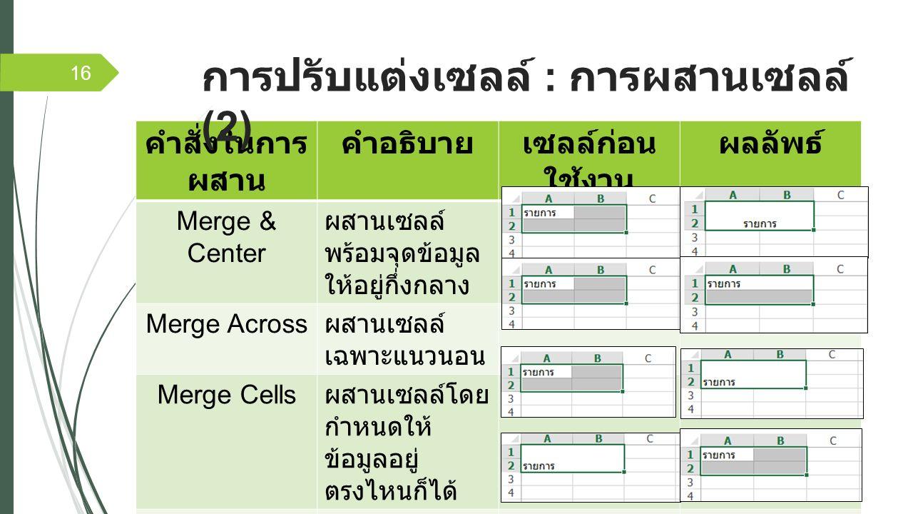 คำสั่งในการ ผสาน คำอธิบายเซลล์ก่อน ใช้งาน ผลลัพธ์ Merge & Center ผสานเซลล์ พร้อมจุดข้อมูล ให้อยู่กึ่งกลาง Merge Across ผสานเซลล์ เฉพาะแนวนอน Merge Cells ผสานเซลล์โดย กำหนดให้ ข้อมูลอยู่ ตรงไหนก็ได้ Unmerge Cells ยกเลิกการ ผสานเซลล์ 16 การปรับแต่งเซลล์ : การผสานเซลล์ (2)