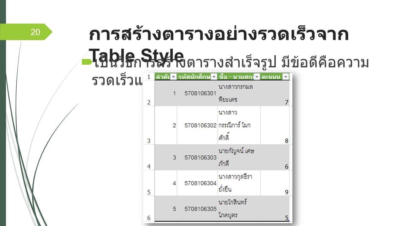 การสร้างตารางอย่างรวดเร็วจาก Table Style  เป็นวิธีการสร้างตารางสำเร็จรูป มีข้อดีคือความ รวดเร็วและความสวยงาม 20