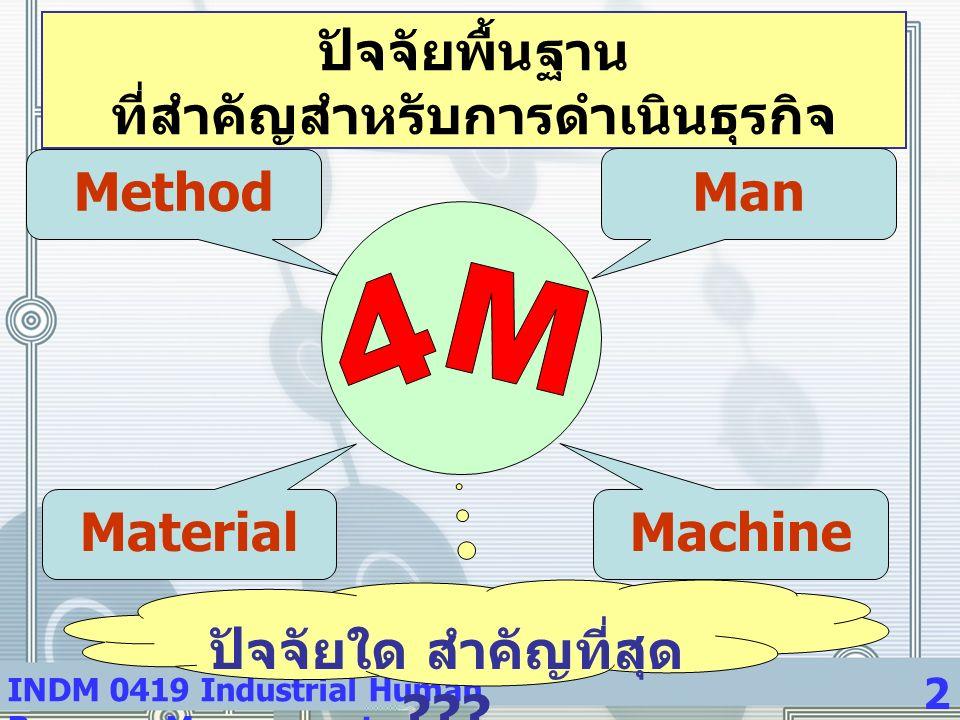INDM 0419 Industrial Human Resource Management 13 รายงานรายบุคคล ( สรุปและ วิจารณ์บทความ ) 2.
