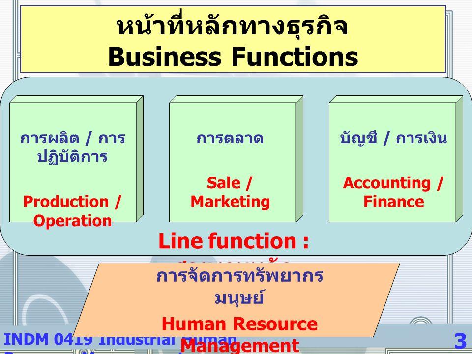 INDM 0419 Industrial Human Resource Management 3 หน้าที่หลักทางธุรกิจ Business Functions การผลิต / การ ปฏิบัติการ Production / Operation การตลาด Sale / Marketing บัญชี / การเงิน Accounting / Finance Line function : สายงานหลัก การจัดการทรัพยากร มนุษย์ Human Resource Management Staff function : สาย งานสนับสนุน