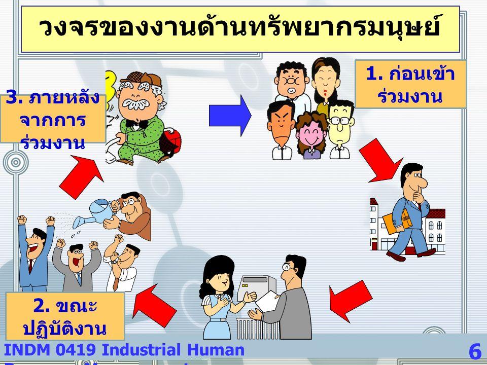 INDM 0419 Industrial Human Resource Management 6 วงจรของงานด้านทรัพยากรมนุษย์ 2. ขณะ ปฏิบัติงาน 3. ภายหลัง จากการ ร่วมงาน 1. ก่อนเข้า ร่วมงาน