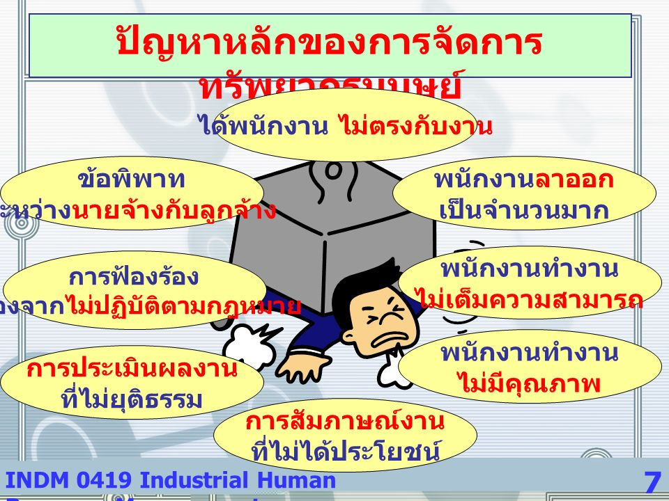 INDM 0419 Industrial Human Resource Management 7 ปัญหาหลักของการจัดการ ทรัพยากรมนุษย์ ได้พนักงาน ไม่ตรงกับงาน พนักงานลาออก เป็นจำนวนมาก พนักงานทำงาน ไ