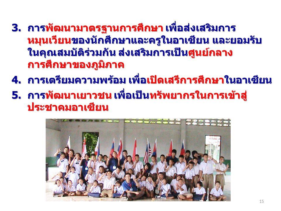 3.การพัฒนามาตรฐานการศึกษา เพื่อส่งเสริมการ หมุนเวียนของนักศึกษาและครูในอาเซียน และยอมรับ ในคุณสมบัติร่วมกัน ส่งเสริมการเป็นศูนย์กลาง การศึกษาของภูมิภา