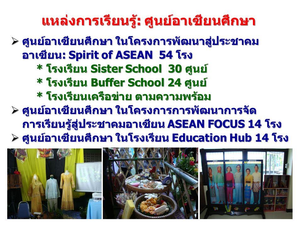 แหล่งการเรียนรู้: ศูนย์อาเซียนศึกษา  ศูนย์อาเซียนศึกษา ในโครงการพัฒนาสู่ประชาคม อาเซียน: Spirit of ASEAN 54 โรง * โรงเรียน Sister School 30 ศูนย์ * โ