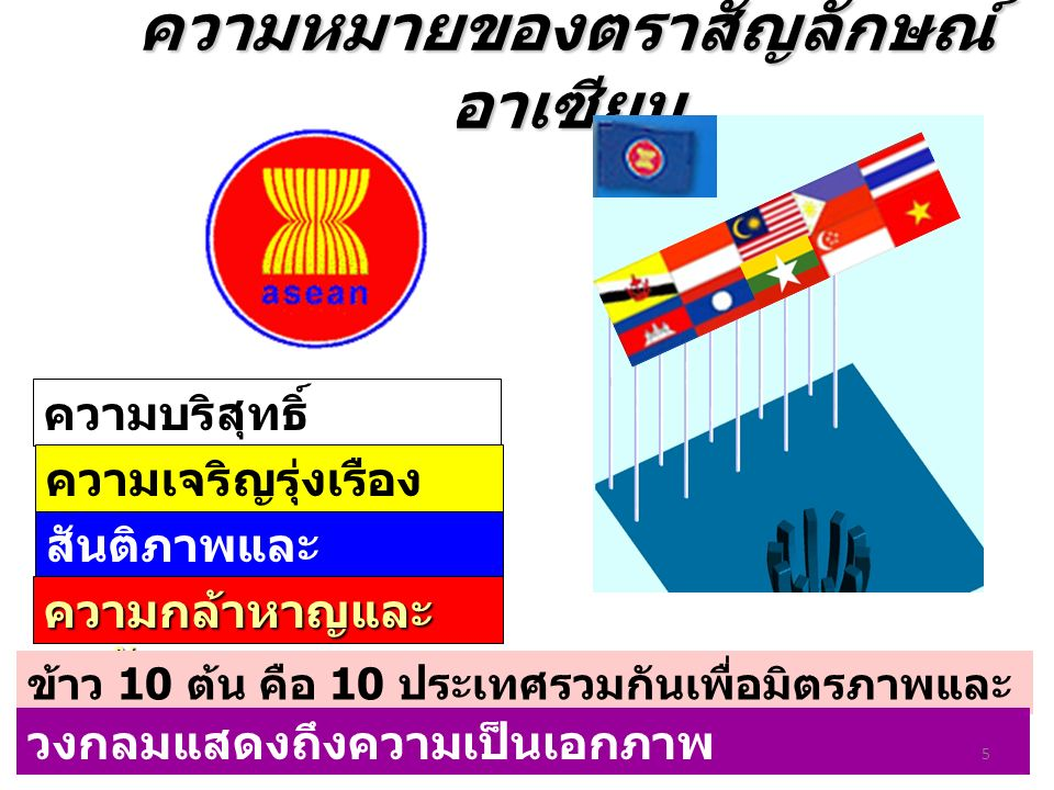 Website แนะนำ Website แนะนำ http://www.15thaseansummit-th.org/thai/asean_documentary.php http://www.15thaseansummit-th.org/thai/asean_discovery_cartoon.php http://www.aseansec.org http://www.dtn.go.th http://www.thaifta.com http://en.wikipedia.org/wiki/ASEAN http://www.mfa.go.th/web/1650.php http://www.thaigov.go.th/eng/index.aspx http://www.mfa.go.th/web/2630.php http://www.tourismthailand.org http://www.youtube.com 26