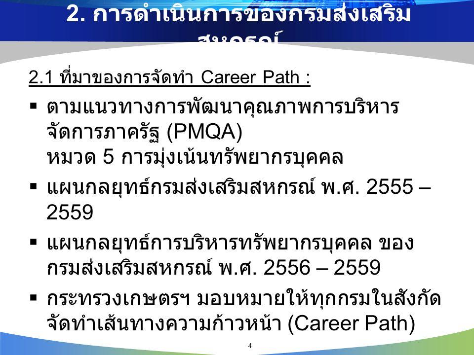 2. การดำเนินการของกรมส่งเสริม สหกรณ์ 2.1 ที่มาของการจัดทำ Career Path :  ตามแนวทางการพัฒนาคุณภาพการบริหาร จัดการภาครัฐ (PMQA) หมวด 5 การมุ่งเน้นทรัพย