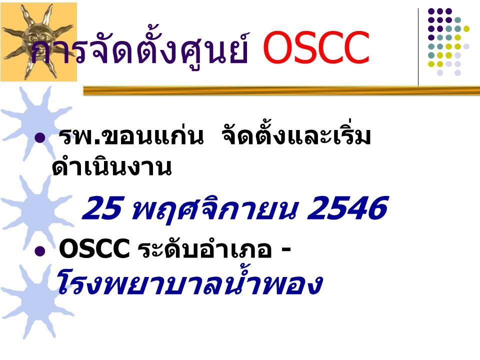 การจัดตั้งศูนย์ OSCC รพ.