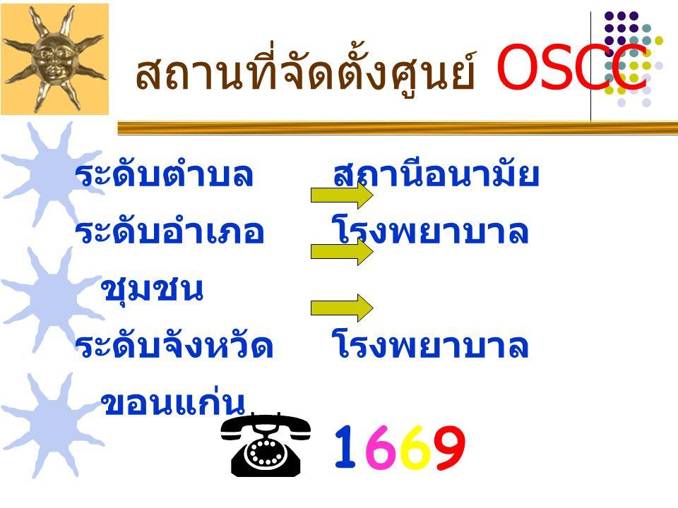 สถานที่จัดตั้งศูนย์ OSCC ระดับตำบล สถานีอนามัย ระดับอำเภอ โรงพยาบาล ชุมชน ระดับจังหวัด โรงพยาบาล ขอนแก่น 16691669