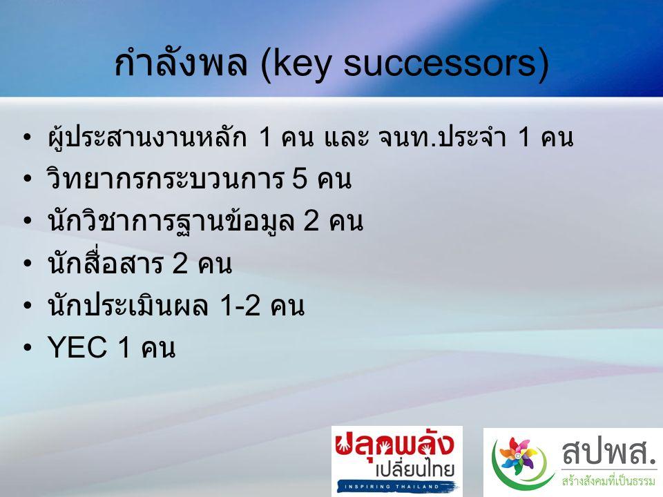 กำลังพล (key successors) ผู้ประสานงานหลัก 1 คน และ จนท.