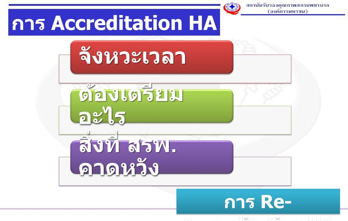 18 การ Accreditation HA จังหวะเวลา ต้องเตรียม อะไร สิ่งที่ สรพ. คาดหวัง การ Re- Accreditation HA